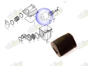 Vzduchový filter pre štvorkolky CF500 0180-112001