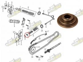 Držiak pružiny ventilu ZS155 W150 YX160 1P60 PitsterPro, Stomp